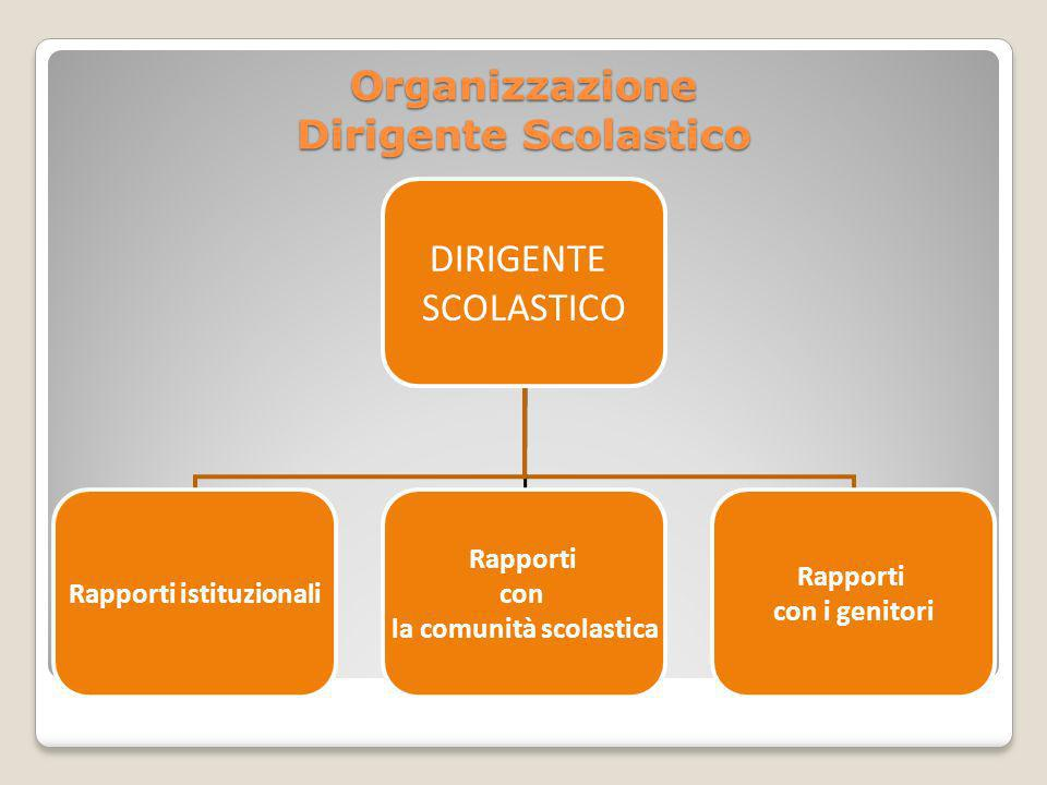 Organizzazione Dirigente Scolastico