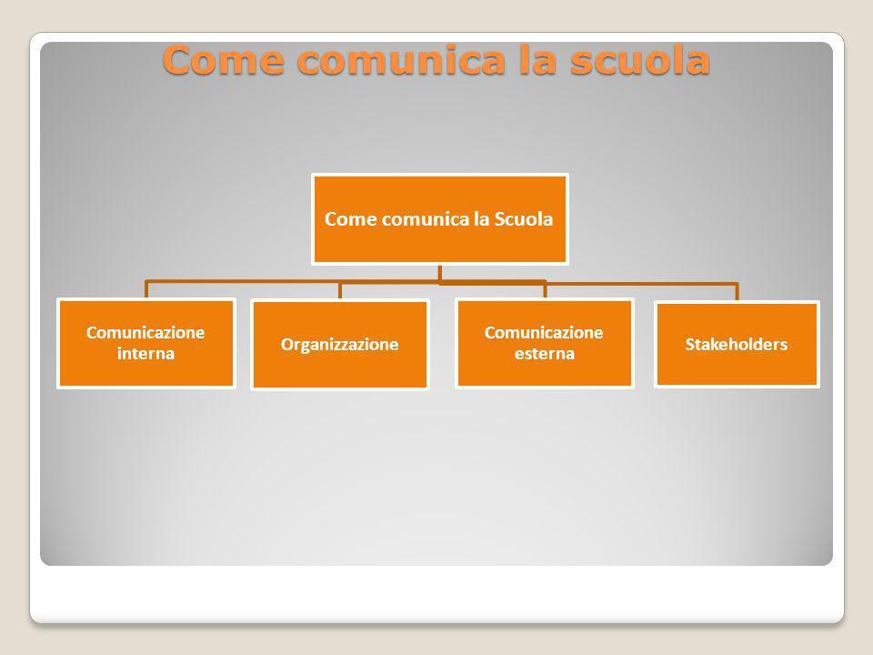 Come comunica la scuola