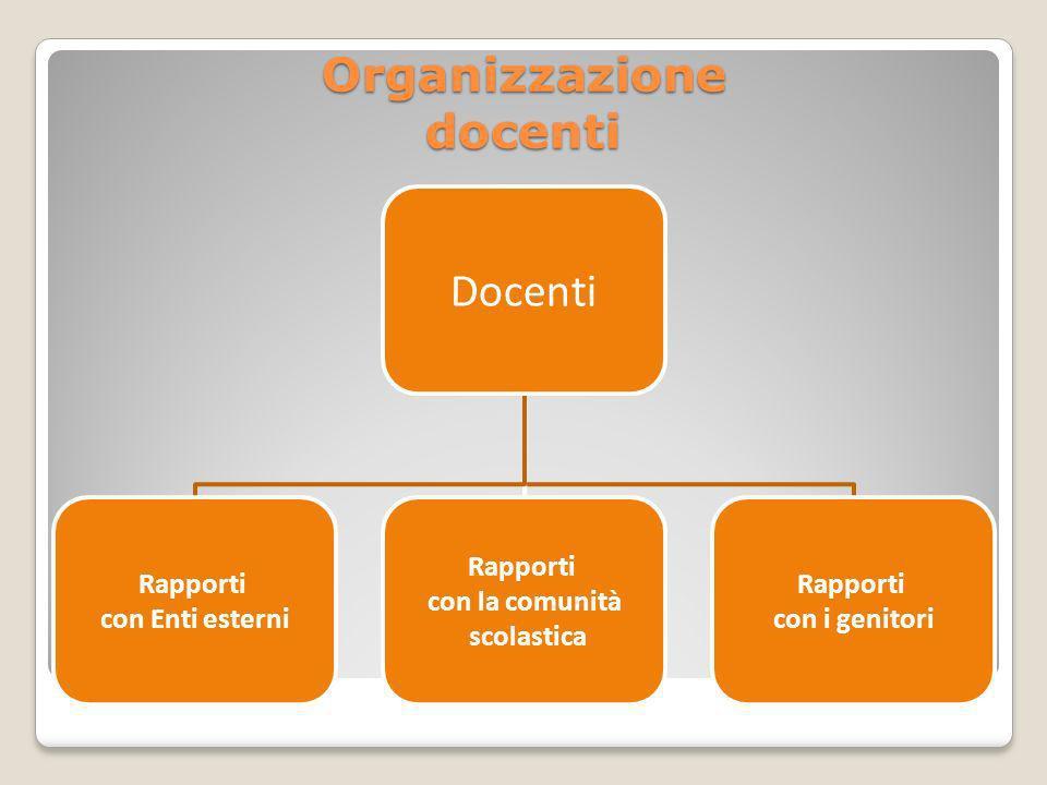 Organizzazione docenti