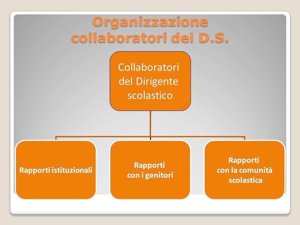 Organizzazione collaboratori del D.S.