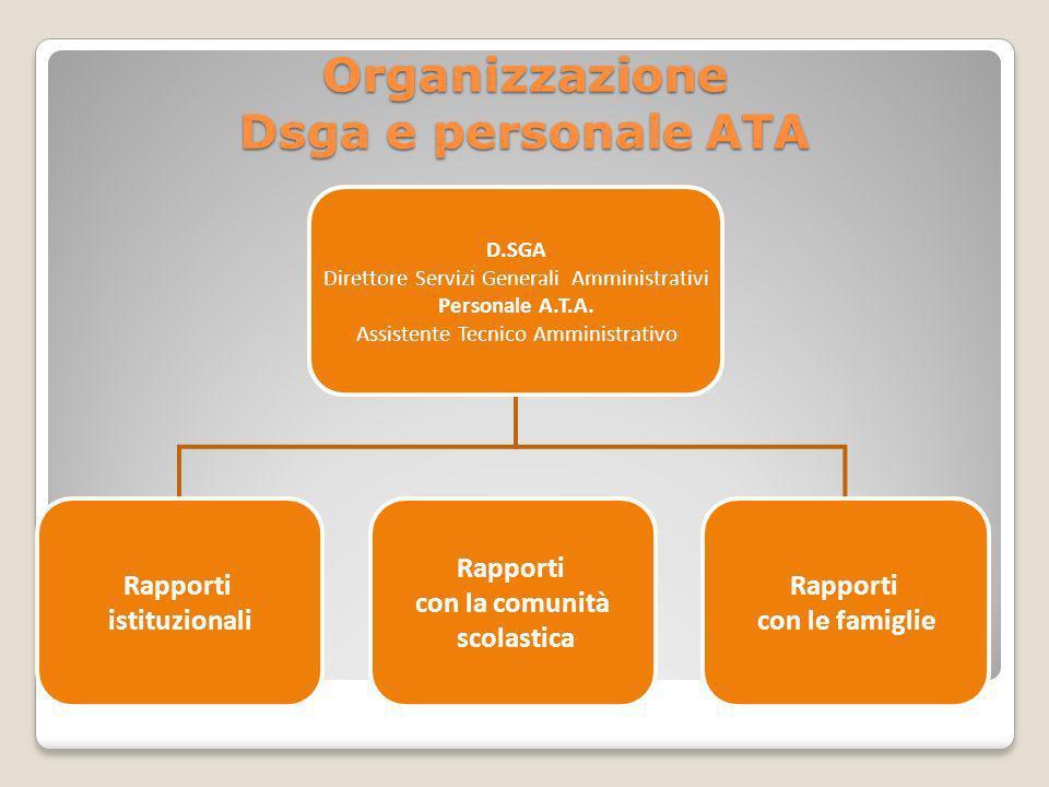 Organizzazione Dsga e personale ATA