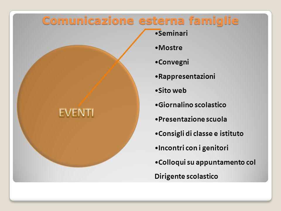 Comunicazione esterna famiglie