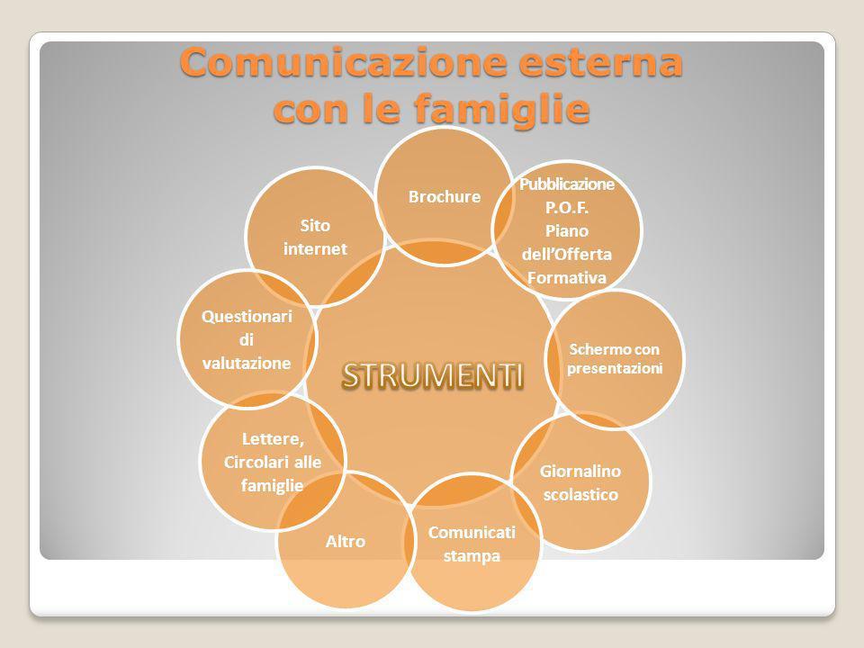 Comunicazione esterna con le famiglie