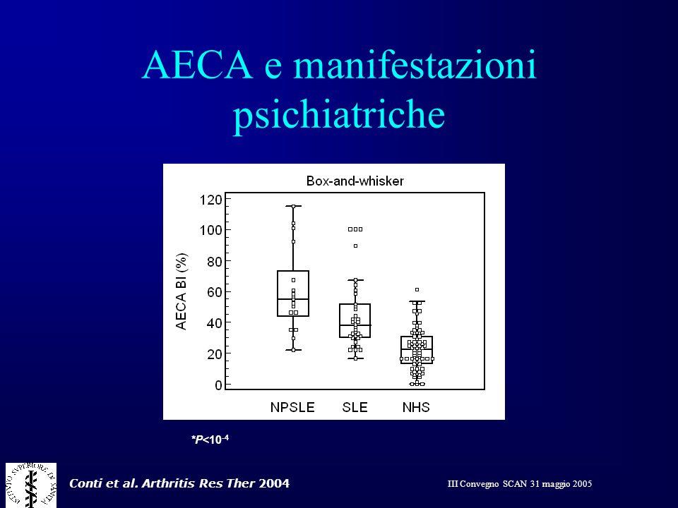 AECA e manifestazioni psichiatriche