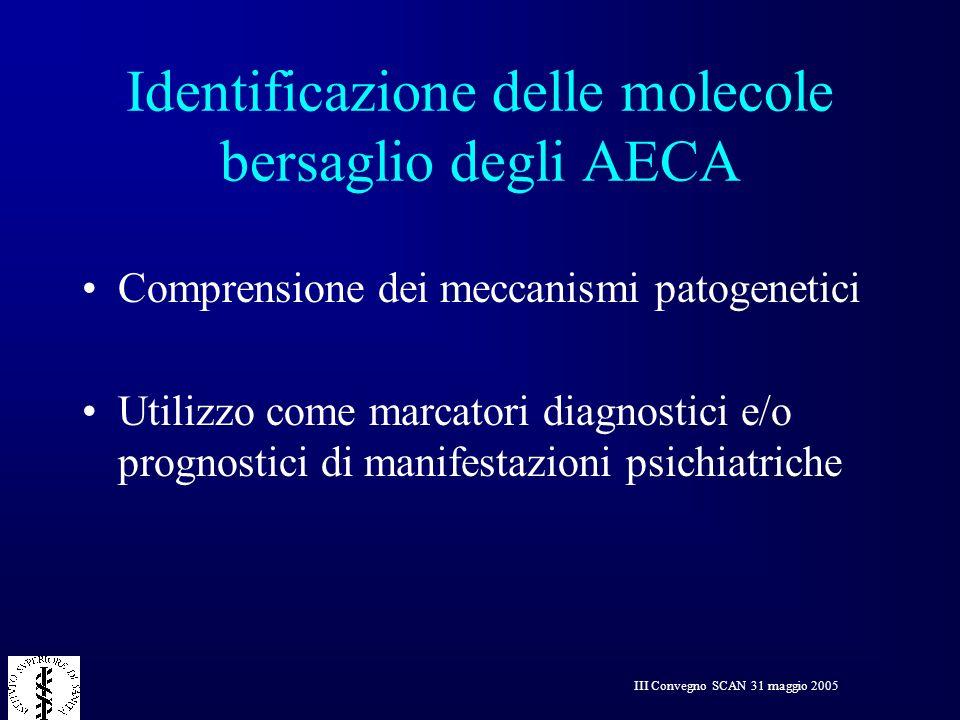 Identificazione delle molecole bersaglio degli AECA