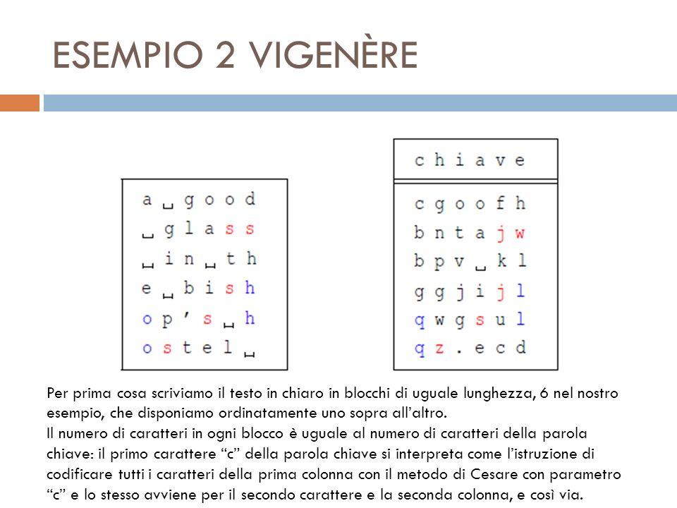 ESEMPIO 2 VIGENÈRE