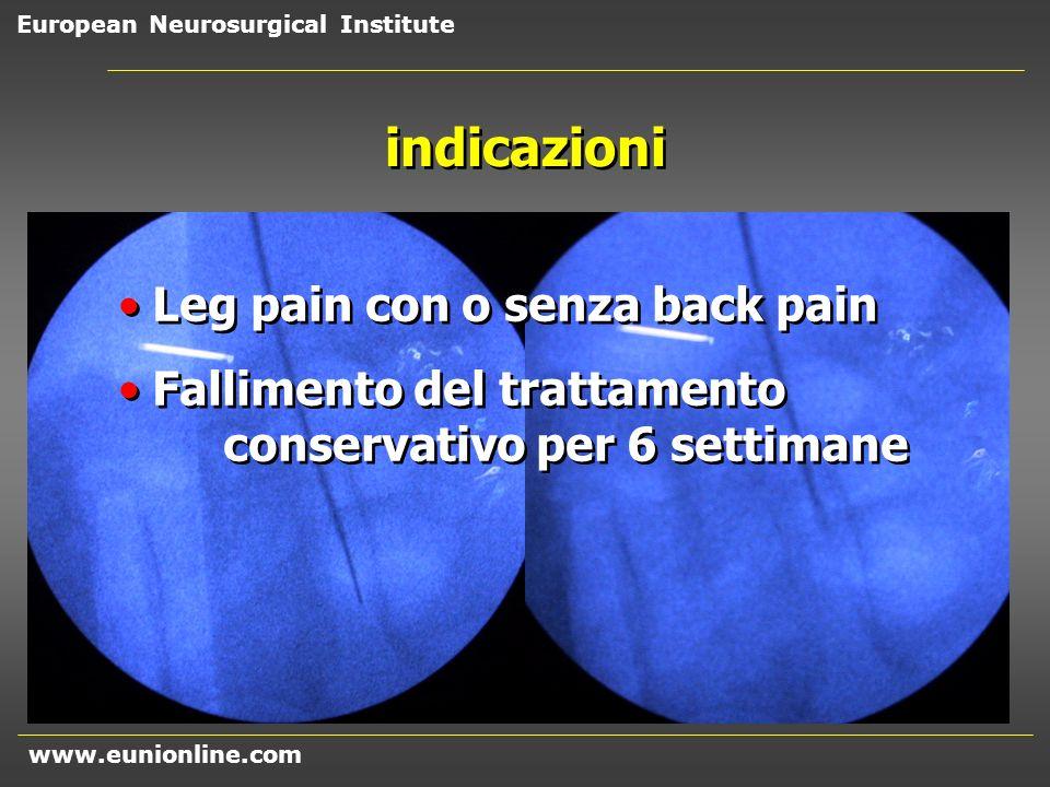 indicazioni Leg pain con o senza back pain