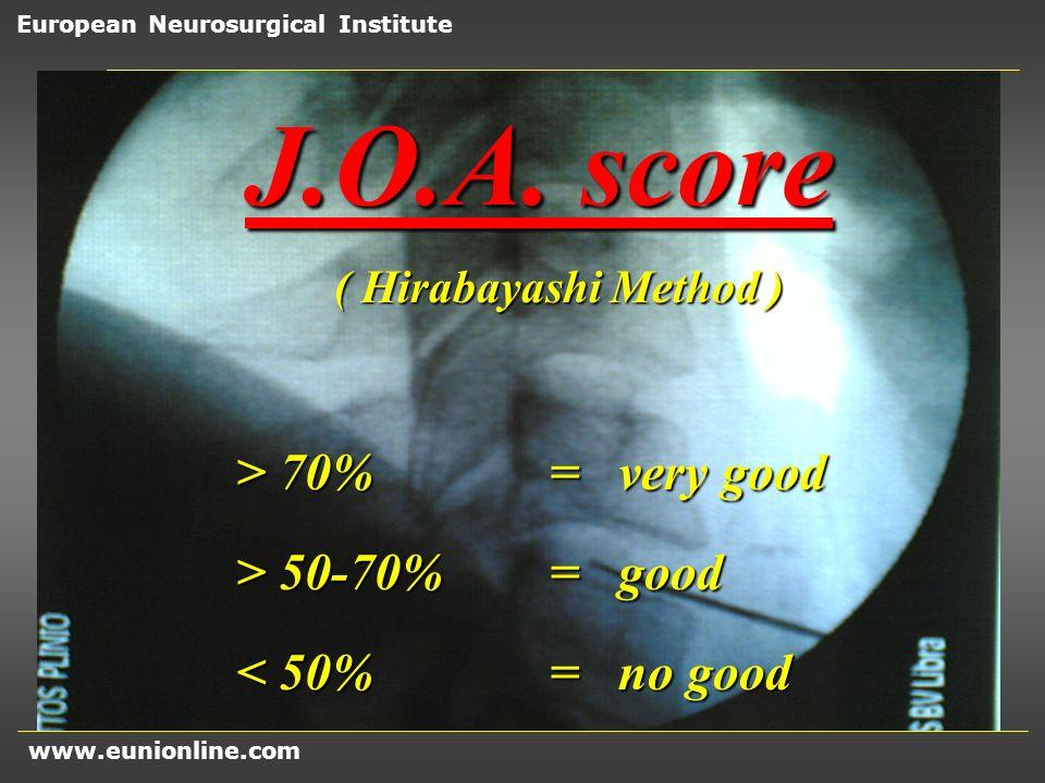 J.O.A. score > 70% = very good > 50-70% = good