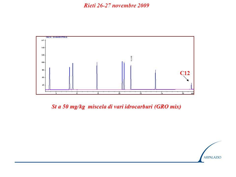 Rieti 26-27 novembre 2009 C12 St a 50 mg/kg miscela di vari idrocarburi (GRO mix)