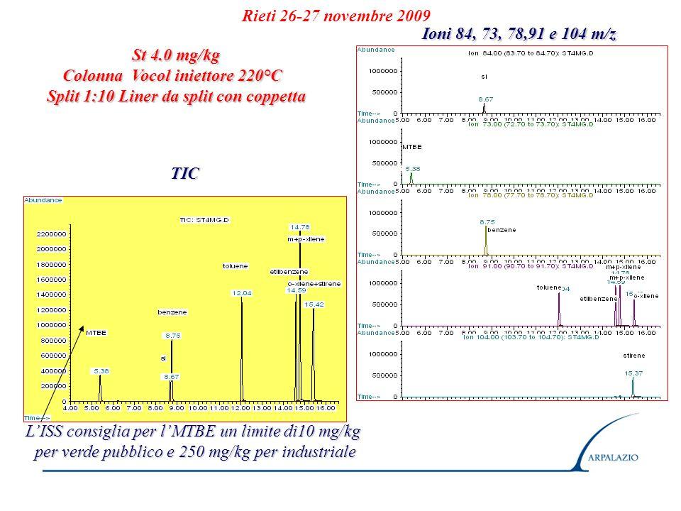 Colonna Vocol iniettore 220°C Split 1:10 Liner da split con coppetta