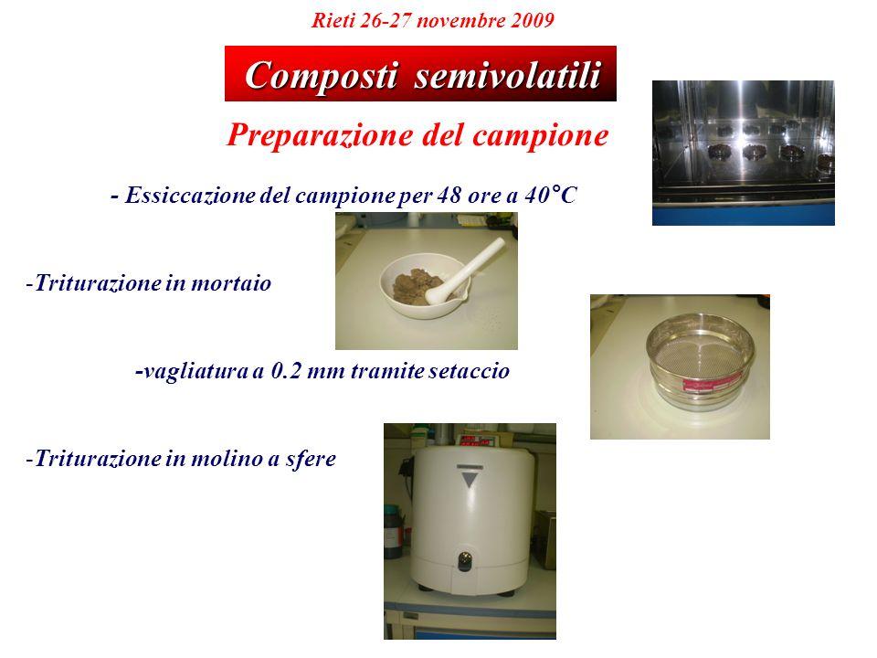 Composti semivolatili