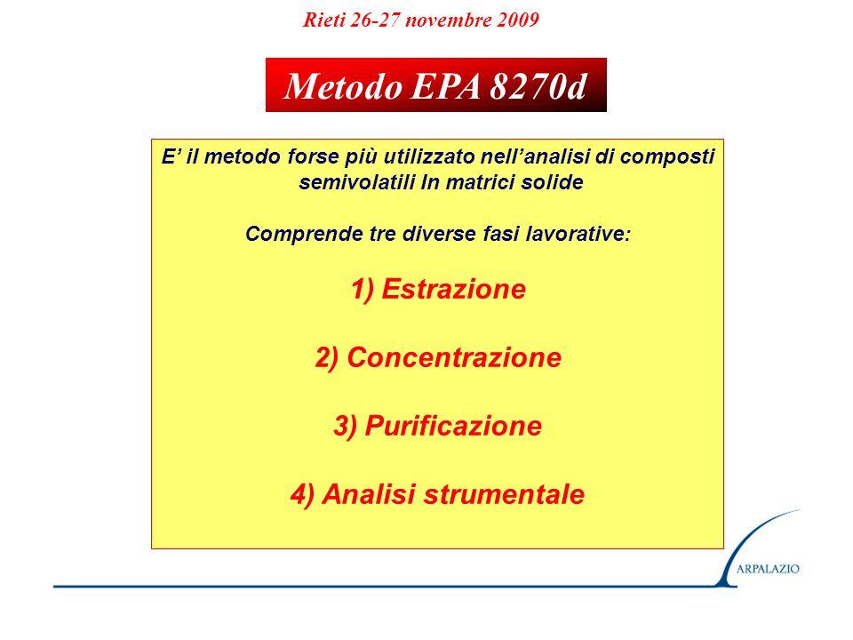 Metodo EPA 8270d Estrazione Concentrazione Purificazione