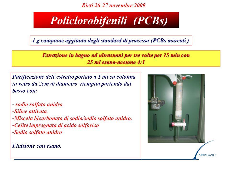 Policlorobifenili (PCBs)
