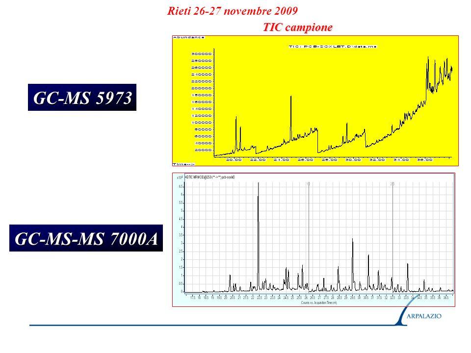 Rieti 26-27 novembre 2009 TIC campione GC-MS 5973 GC-MS-MS 7000A