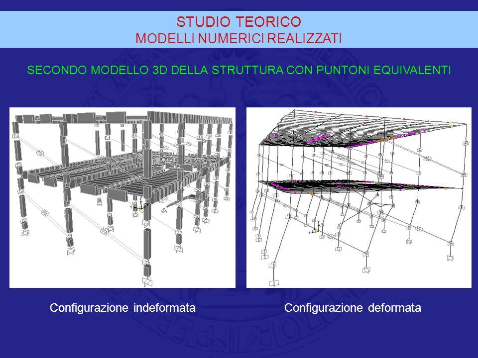 STUDIO TEORICO MODELLI NUMERICI REALIZZATI