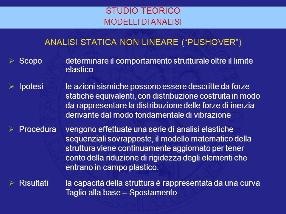 ANALISI STATICA NON LINEARE ( PUSHOVER )