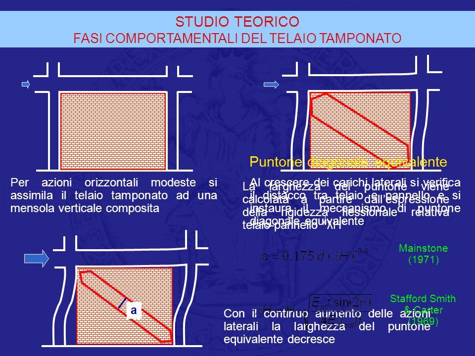 Puntone diagonale equivalente Puntone diagonale equivalente
