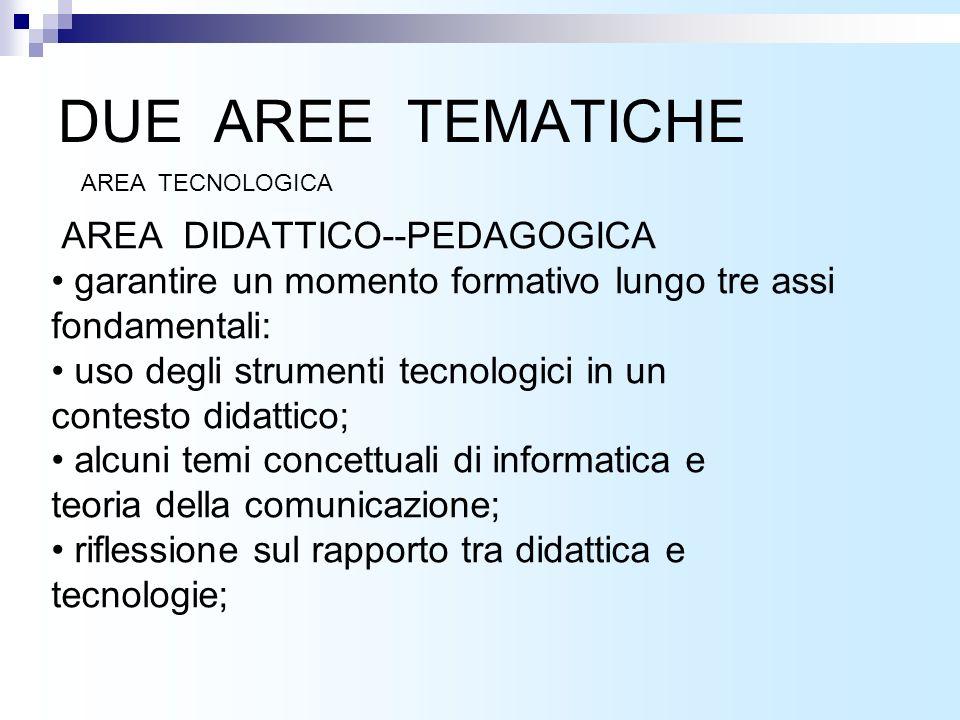 DUE AREE TEMATICHE AREA DIDATTICO--PEDAGOGICA