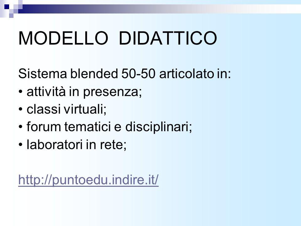 MODELLO DIDATTICO Sistema blended 50-50 articolato in: