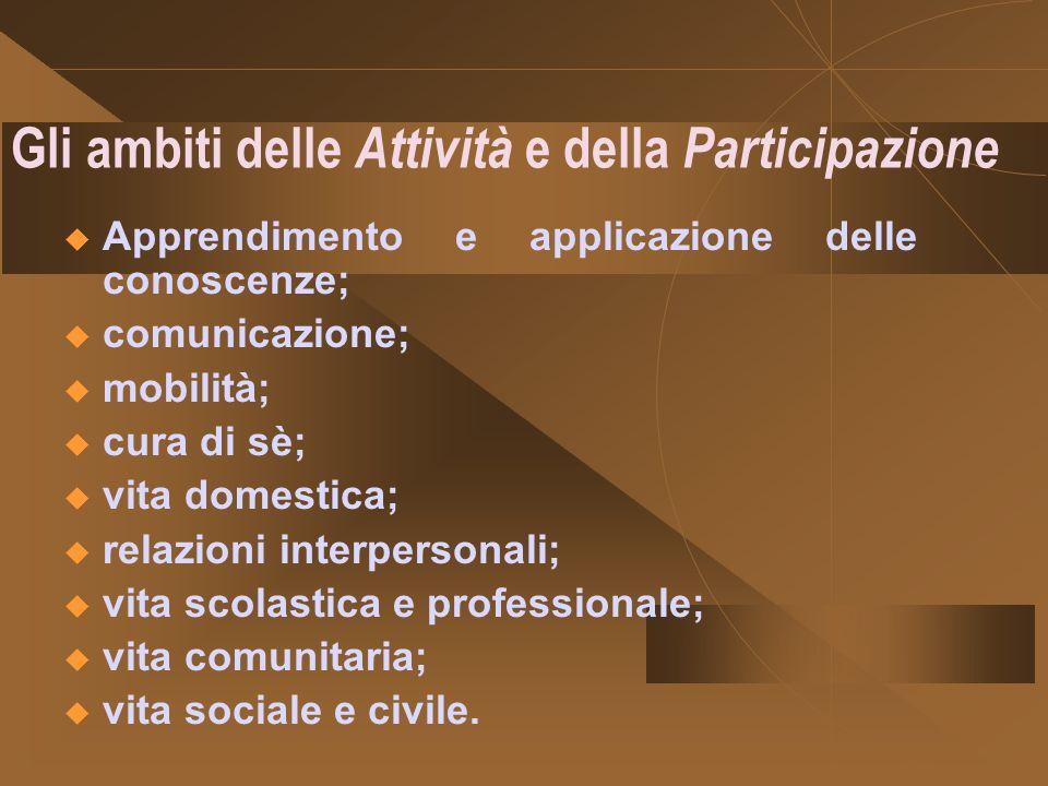 Gli ambiti delle Attività e della Participazione