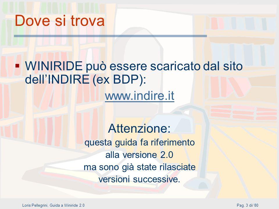 Dove si trova WINIRIDE può essere scaricato dal sito dell'INDIRE (ex BDP): www.indire.it. Attenzione: