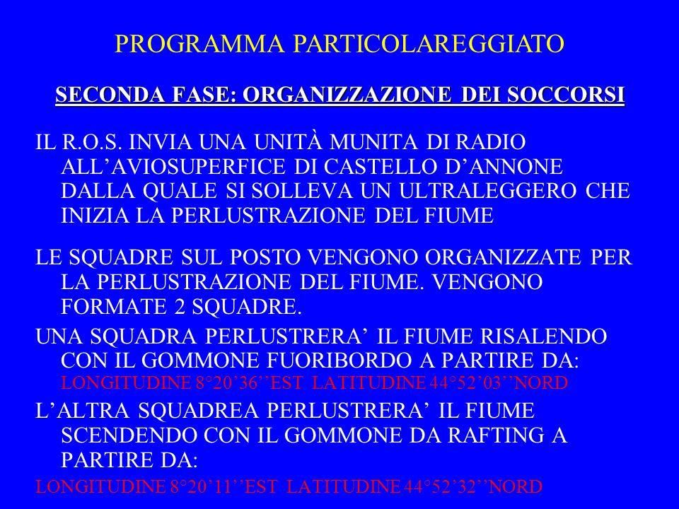 SECONDA FASE: ORGANIZZAZIONE DEI SOCCORSI