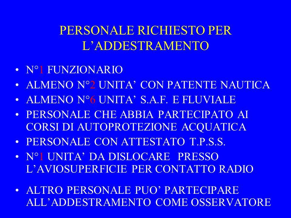 PERSONALE RICHIESTO PER L'ADDESTRAMENTO