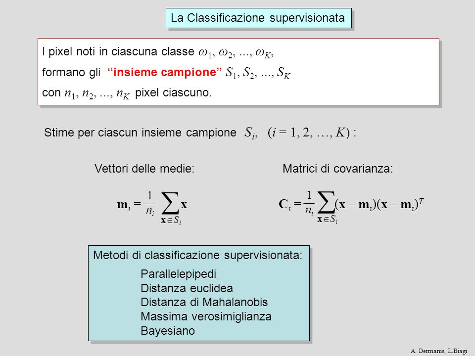   mi = x Ci = (x – mi)(x – mi)T La Classificazione supervisionata