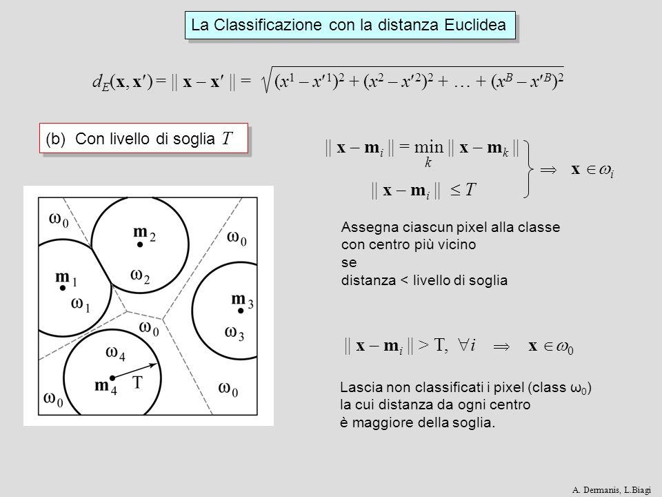 dE(x, x) = || x – x || = (x1 – x1)2 + (x2 – x2)2 + … + (xB – xB)2