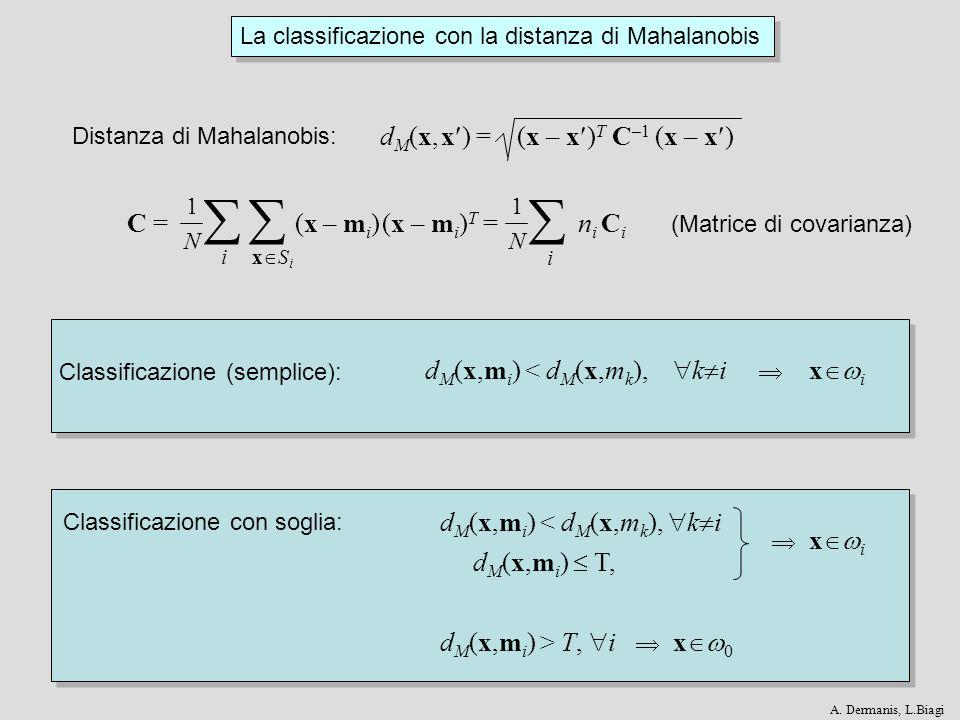    dM(x, x) = (x – x)T C–1 (x – x)
