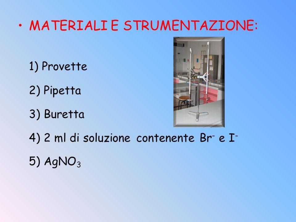 MATERIALI E STRUMENTAZIONE: 1) Provette