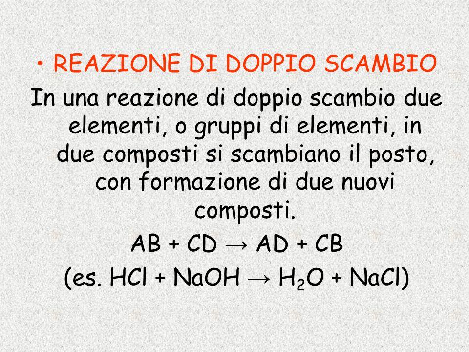 REAZIONE DI DOPPIO SCAMBIO