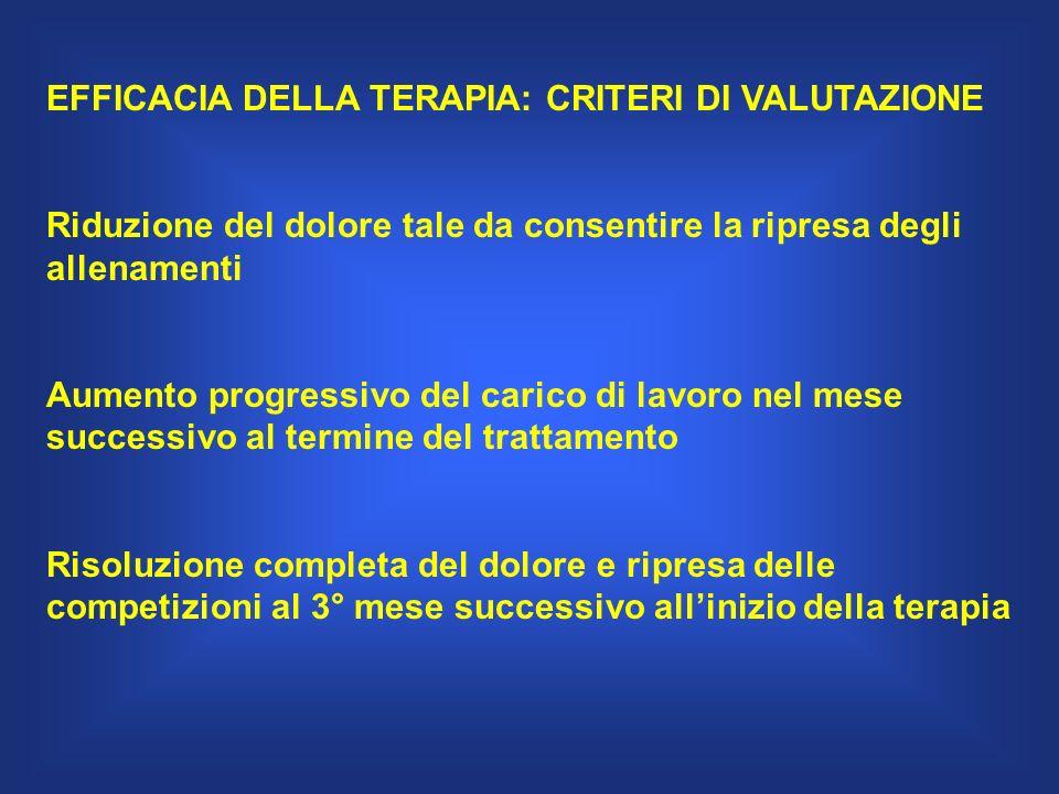 EFFICACIA DELLA TERAPIA: CRITERI DI VALUTAZIONE