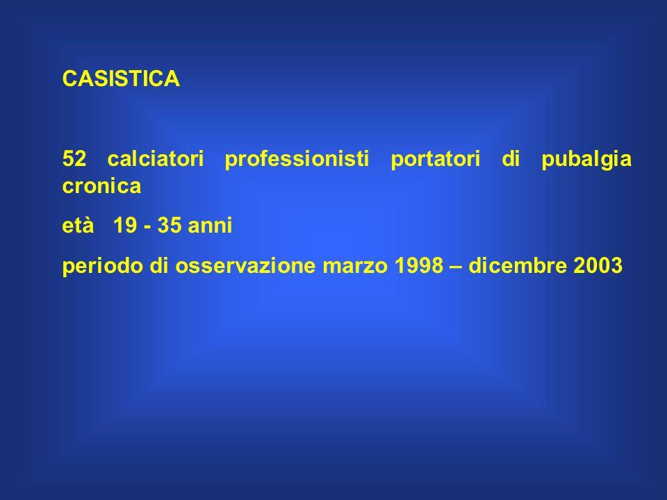 CASISTICA 52 calciatori professionisti portatori di pubalgia cronica.