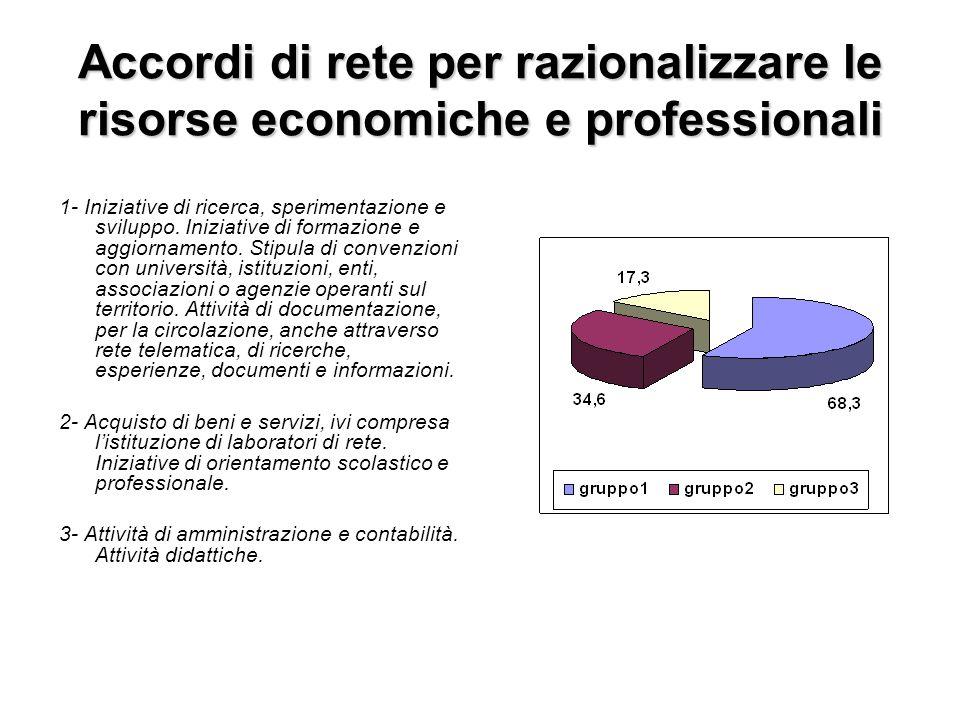 Accordi di rete per razionalizzare le risorse economiche e professionali