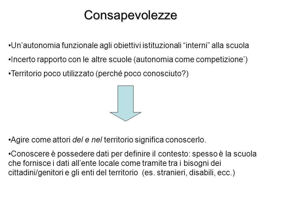 Consapevolezze Un'autonomia funzionale agli obiettivi istituzionali interni alla scuola.