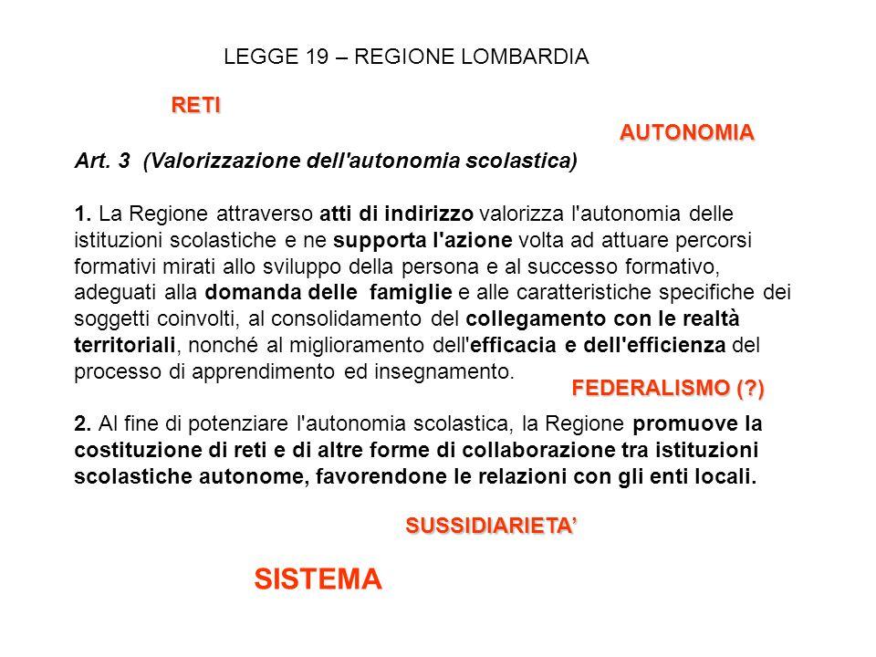 LEGGE 19 – REGIONE LOMBARDIA