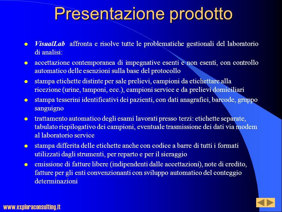 Presentazione prodotto