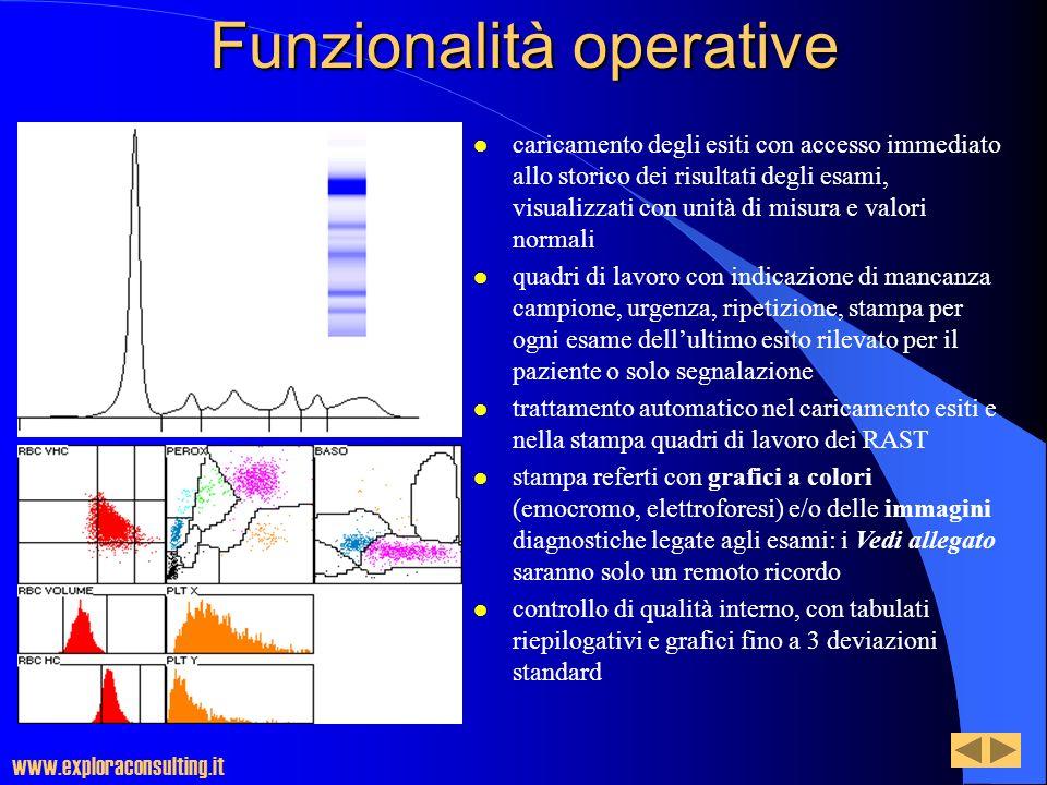 Funzionalità operative