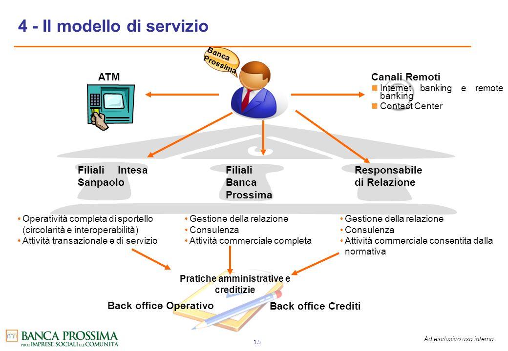 4 - Il modello di servizio