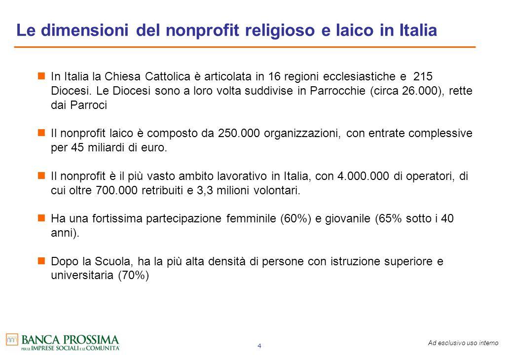Le dimensioni del nonprofit religioso e laico in Italia