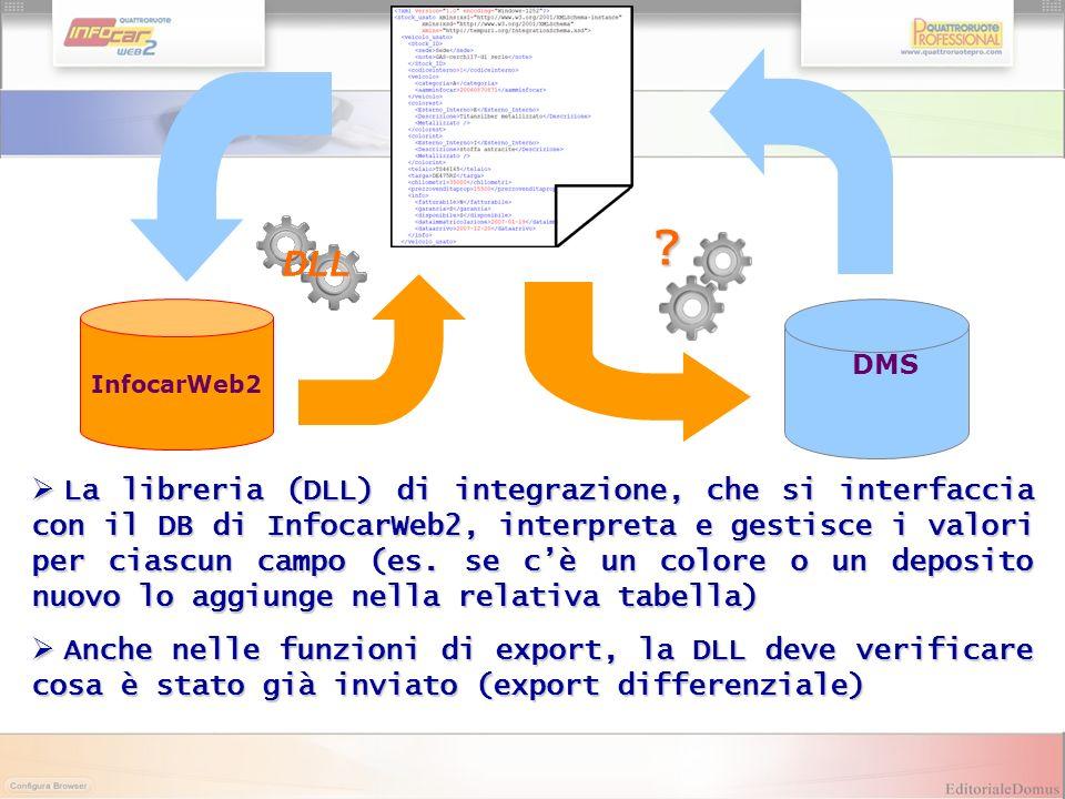 InfocarWeb2. DMS.