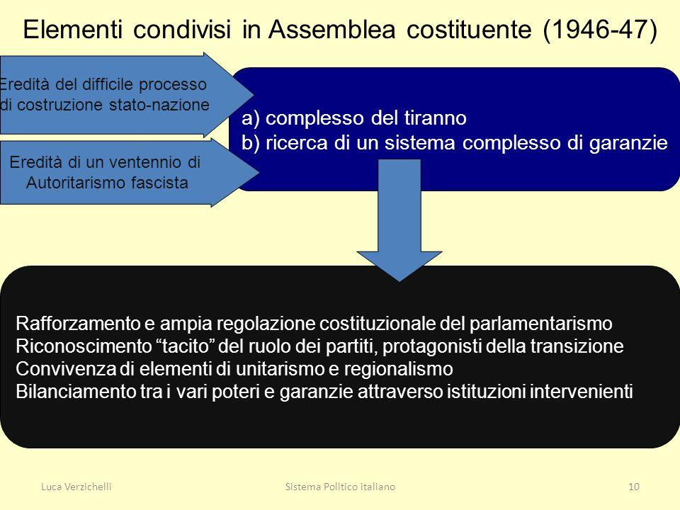 Elementi condivisi in Assemblea costituente (1946-47)