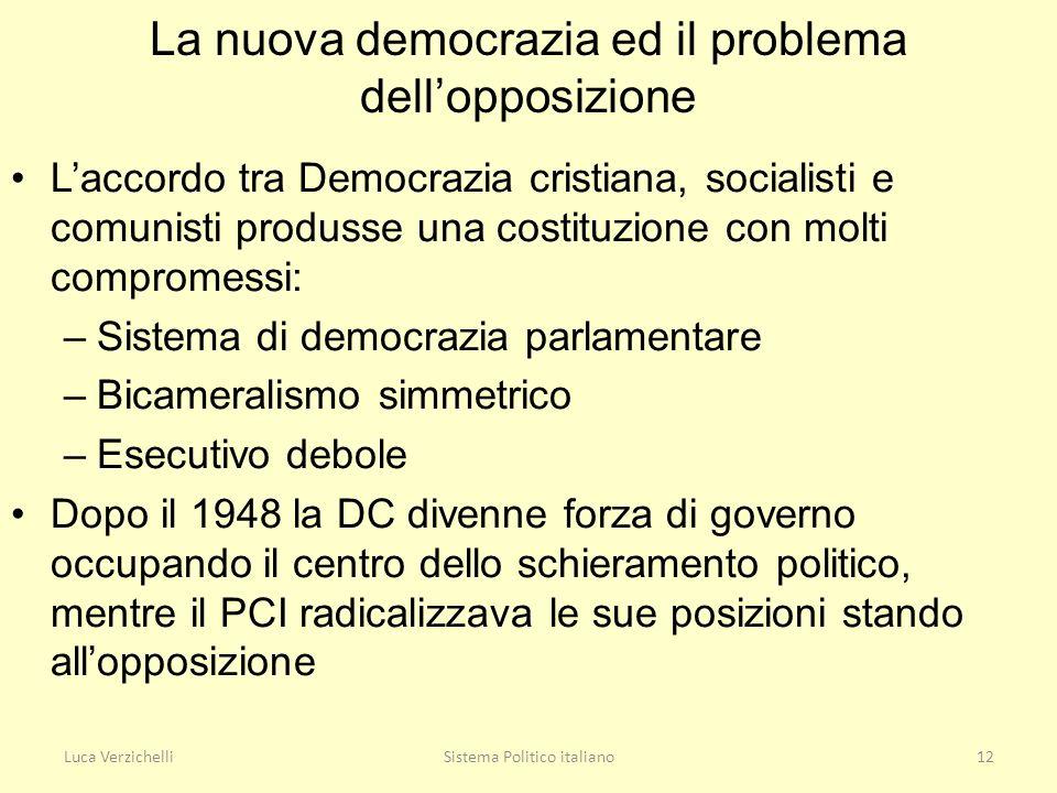 La nuova democrazia ed il problema dell'opposizione