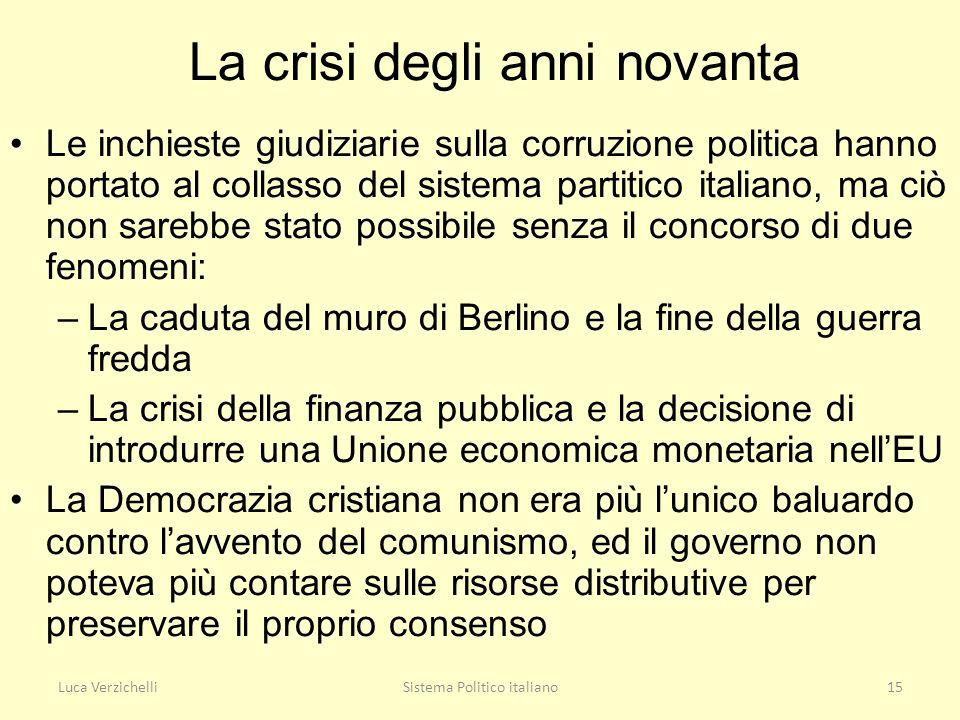 La crisi degli anni novanta