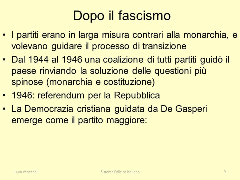 Sistema Politico italiano