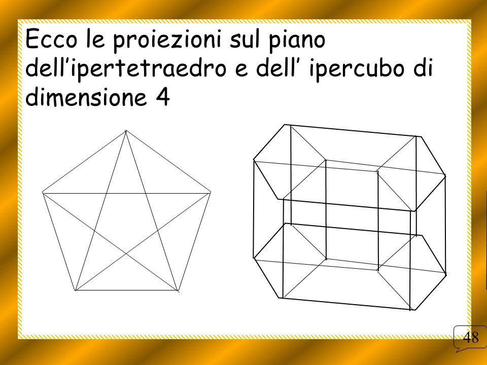 Ecco le proiezioni sul piano dell'ipertetraedro e dell' ipercubo di dimensione 4