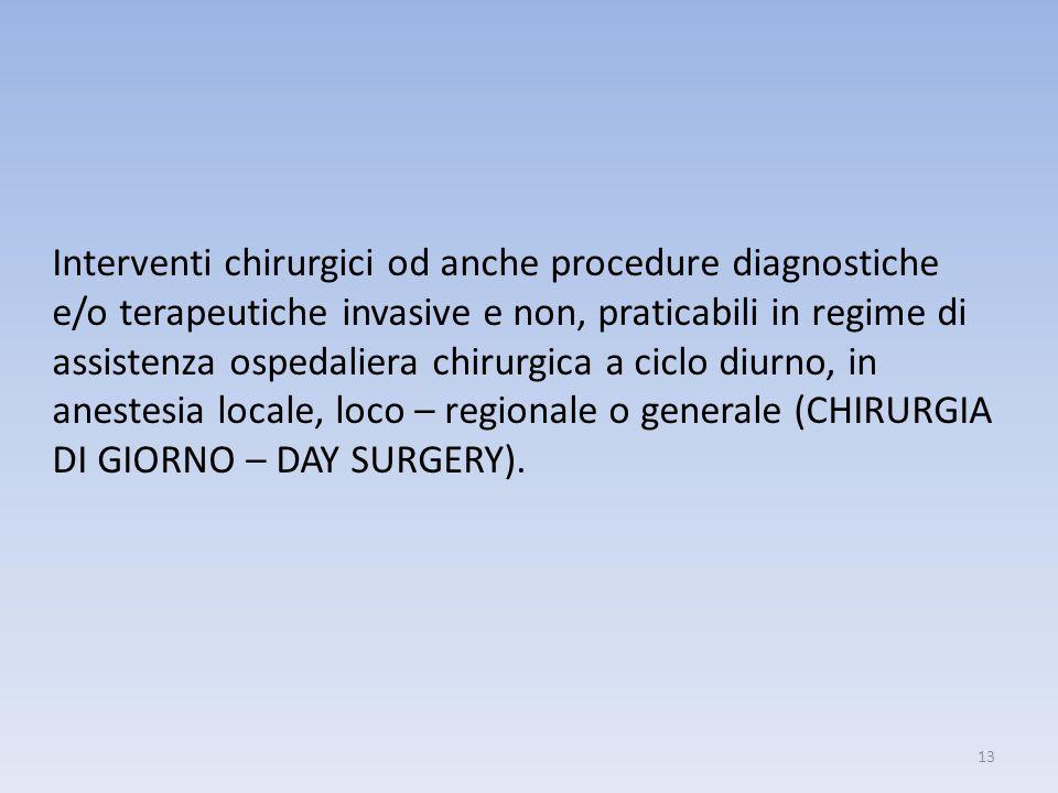 Interventi chirurgici od anche procedure diagnostiche e/o terapeutiche invasive e non, praticabili in regime di assistenza ospedaliera chirurgica a ciclo diurno, in anestesia locale, loco – regionale o generale (CHIRURGIA DI GIORNO – DAY SURGERY).