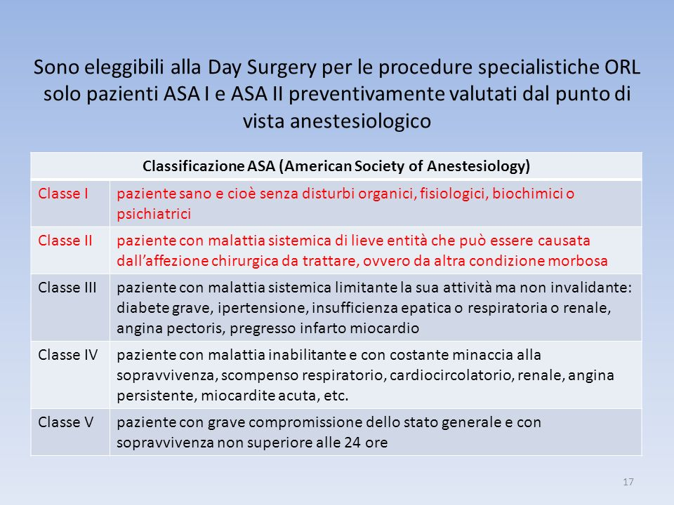 Classificazione ASA (American Society of Anestesiology)
