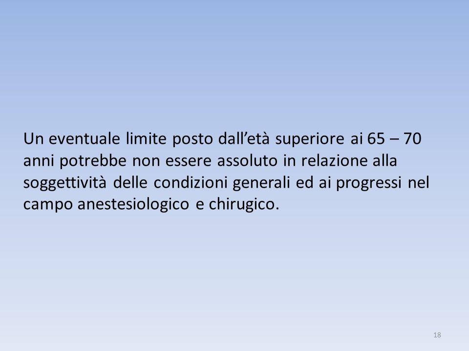Un eventuale limite posto dall'età superiore ai 65 – 70 anni potrebbe non essere assoluto in relazione alla soggettività delle condizioni generali ed ai progressi nel campo anestesiologico e chirugico.